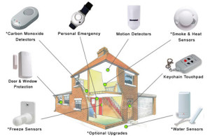 Touchton Electric & Alarms Joplin MO Home Alarms