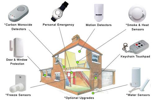 Touchton Electric Alarms Joplin Mo Home Lifetime A Security Alarm System